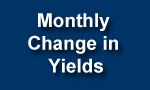 Monthly Change in Yields has been updated.