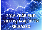 2016 Year End Yields Have Been Released !